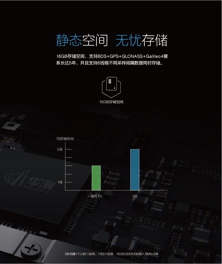 华测X9内存16G